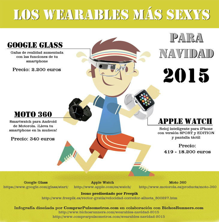 04_Wearables